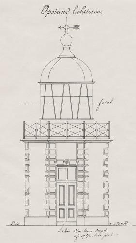 Het lage licht van 1894-1900.